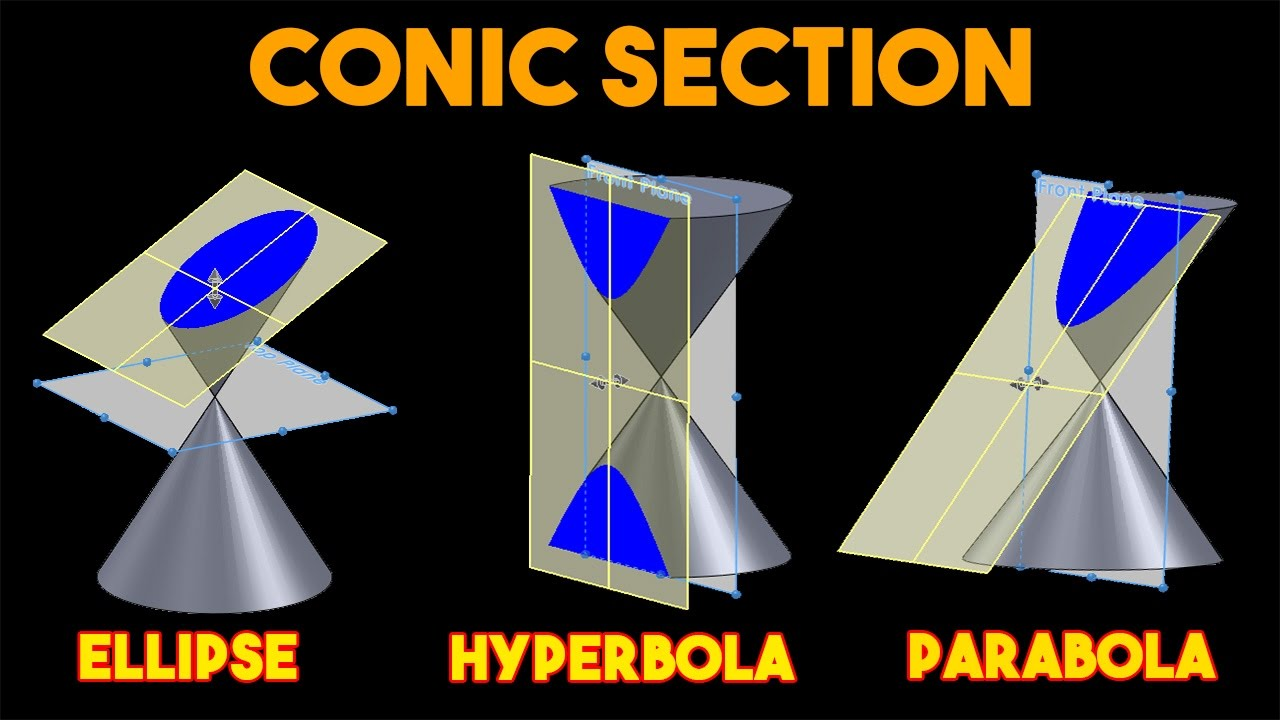 Conic Sections Decoded Engineering Drawing