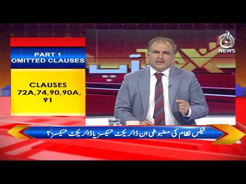 Tax Aur Aap | Tax on Every Income | 29 March 2021 | Aaj News