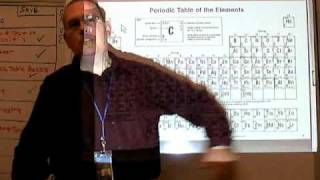 Chemistry Tutorial 4.05:  Properties Of Groups On The Periodic Table