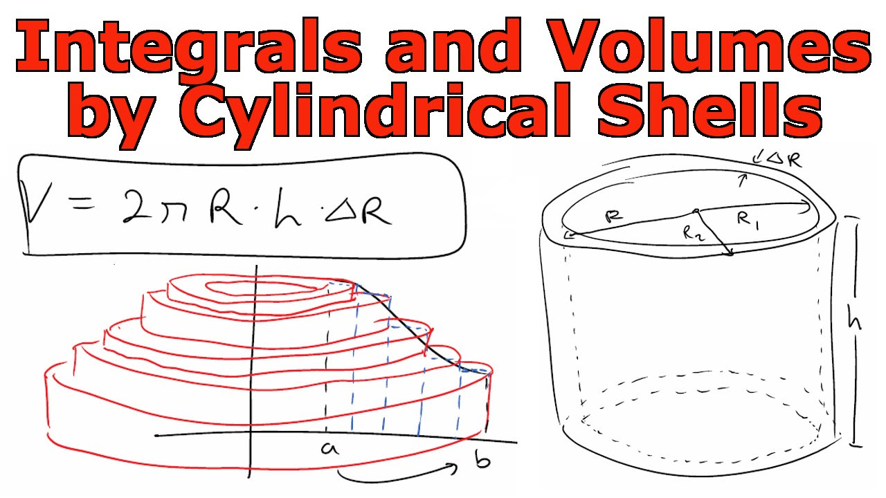 Integrals And Volumes By Cylindrical Shells 20161011