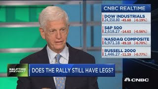 Mario Gabelli: Global economy going to be strong in 2020