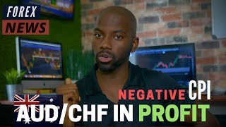 Negative CPI Data & of course TRUMP! | Forex News Update