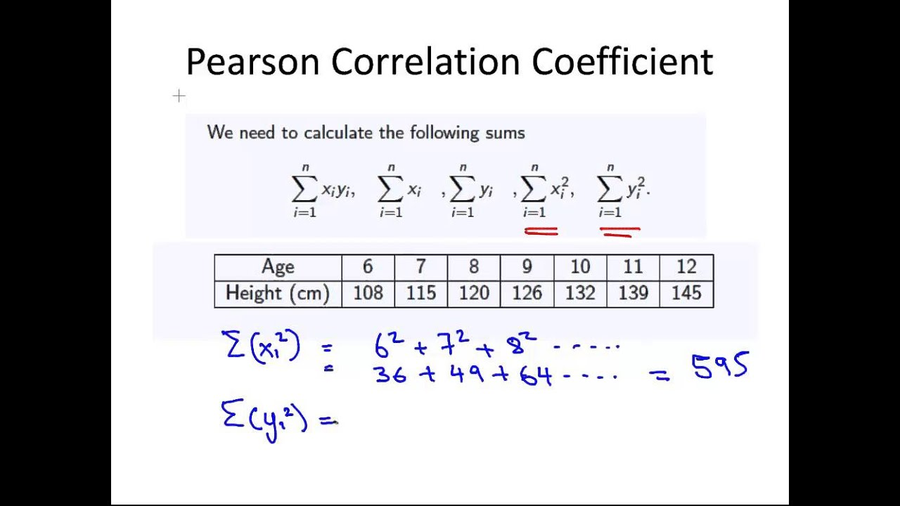 Pearson Correlation Coefficient Statistics YouTube