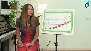 Раннее музыкальное  развитие (урок 8)