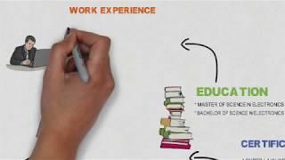 Animados CV o Curriculum vitae