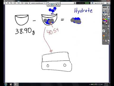 Percent Composition Of A Hydrate Lab