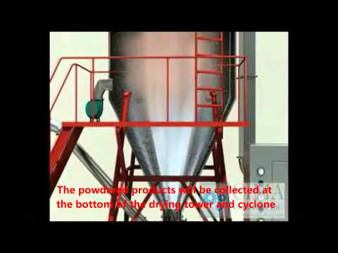 How does a High Speed Centrifugal Spray Dryer work?