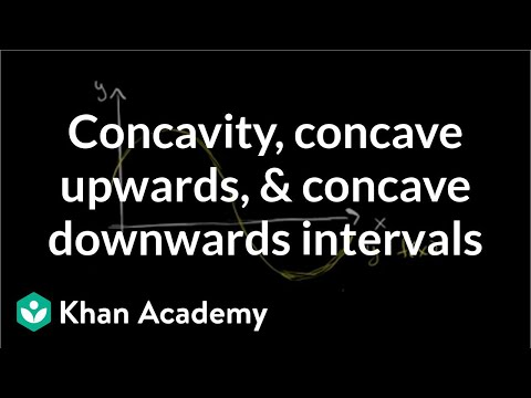 Concavity introduction | Using derivatives to analyze functions | AP Calculus AB | Khan Academy