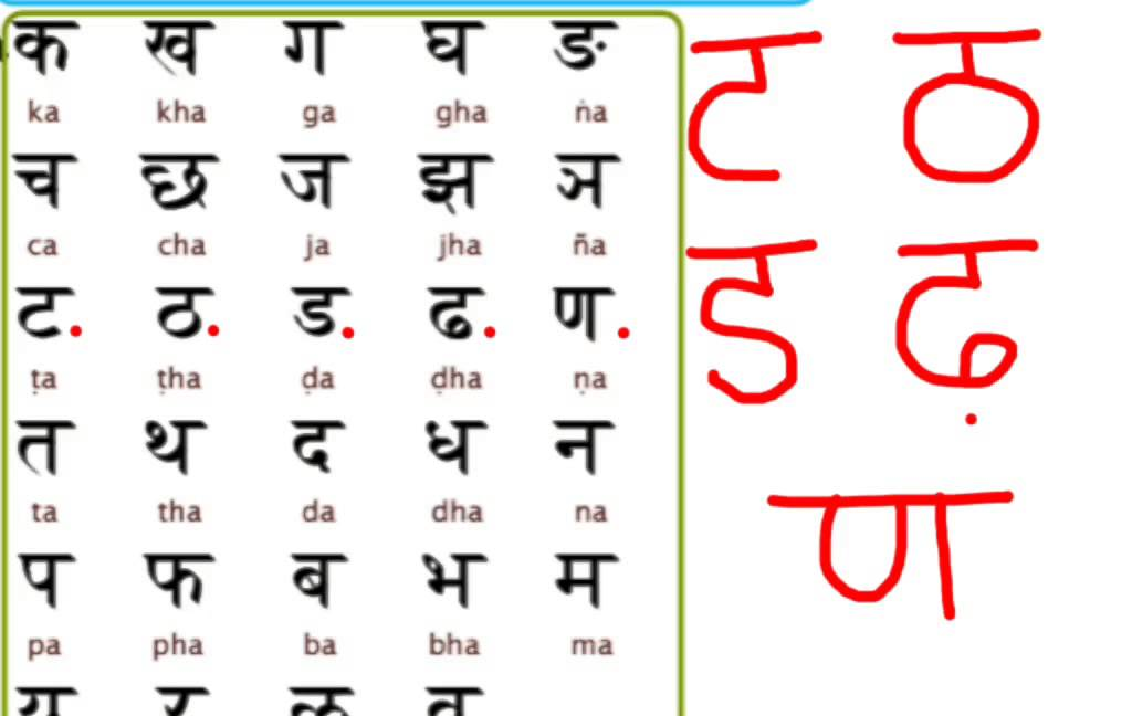learn hindi lesson 2 consonants part 1 youtube
