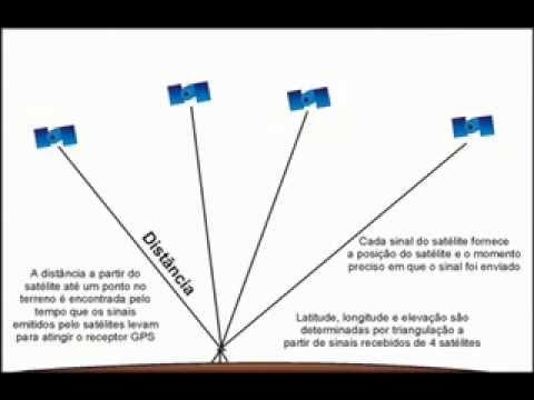 Simplificando GNSS