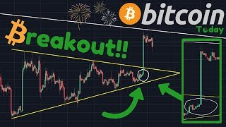 THE BREAKOUT IS HAPPENING!! Bitcoin Target $4,260! | Can We Go To $5,300??