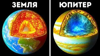 Что у планет внутри?