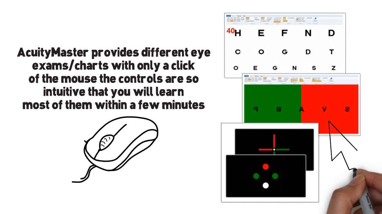 Acuitymaster Digital Visual Acuity Software Digital Eyechart For