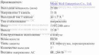 RS-25-15 Блок питания, 15В, 1.66А,25Вт(, 2012-09-20T23:07:58.000Z)