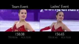 Alina Zagitova FS - Don Quixote | Olympics 2018