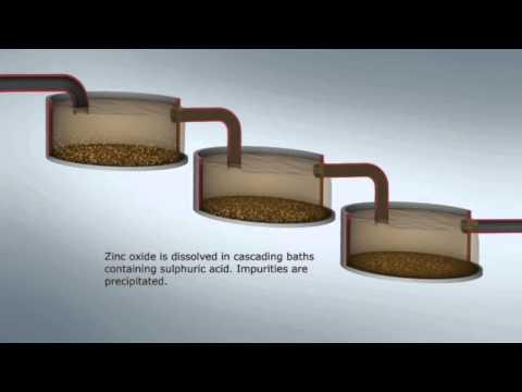 Zinc Process Animation Video