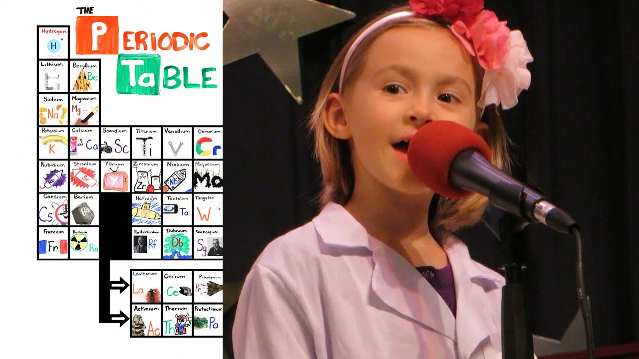 6yo girl sings the new periodic table song in order at talent 6yo girl sings the new periodic table song in order at talent show youtube urtaz Image collections