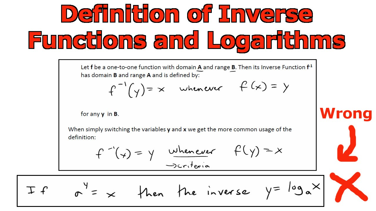 worksheet Definition Of Property In Math property math definition counting change worksheet of inverse functions and logarithms youtube watchvlcurnlmdlfy definition