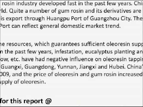 China Gum Rosin Industry