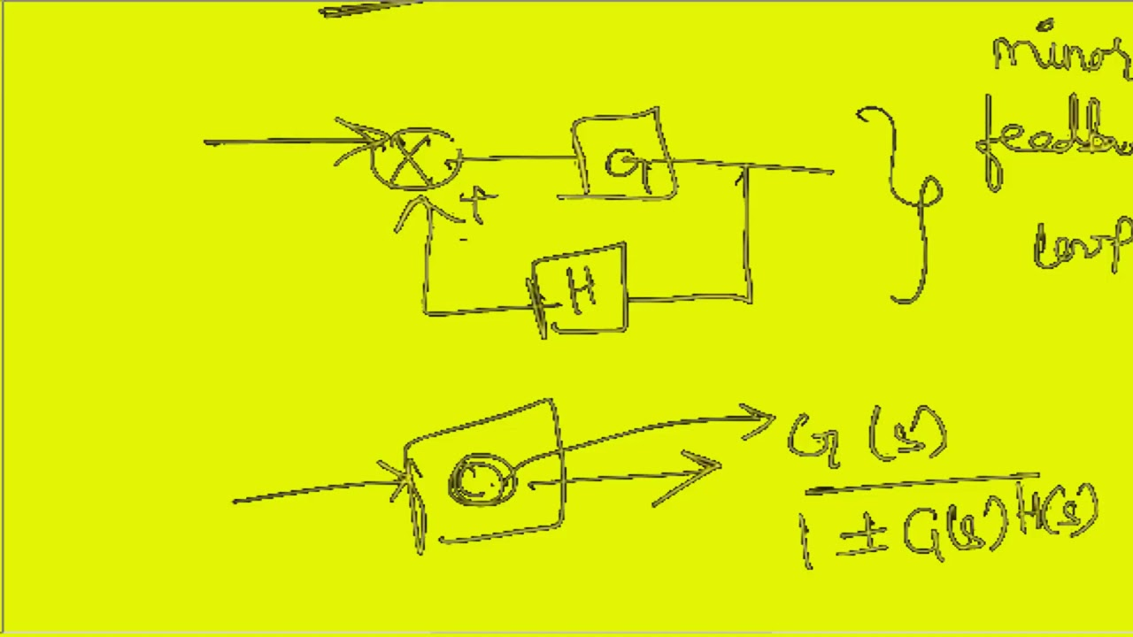 critical rules for block diagram reduction  YouTube