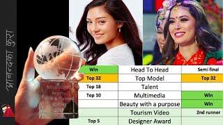 Shrinkhala - How Thailand Stopped Miss Nepal from Winning Miss World 2018