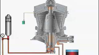 gyratory crusher lube system