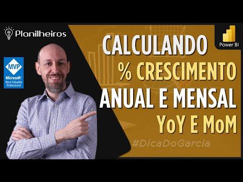 Power BI (desktop) - % Crescimento Anual e Mensal (YoY / MoM)