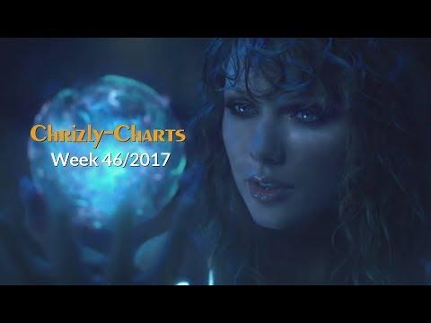 Chrizly-Charts TOP 50: November 12th, 2017 - Week 46
