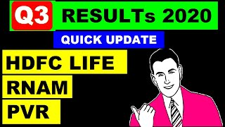 Q3 Result 2020