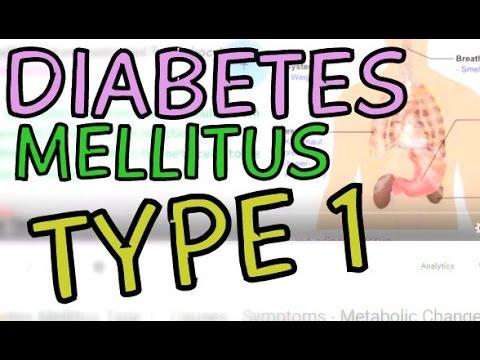 Diabetes Mellitus Type 1 - Causes - Symptoms - Hyperglycemia - Ketoacidosis
