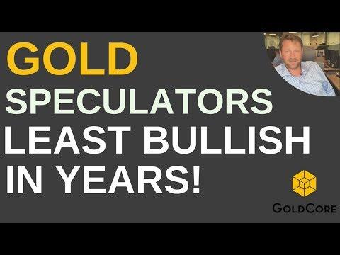 Gold Speculators Least Bullish in Years