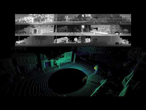 Oblique View: Ouster OS1-64 lidar sensor point cloud and 2D ambient,  signal, and range images