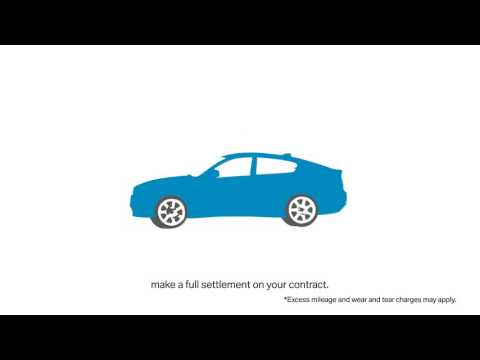 BMW Full Circle Programme - Flexible and affordable way to finance your BMW