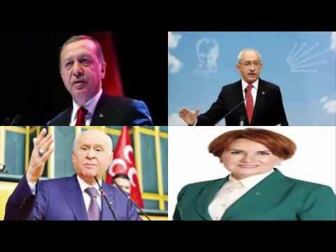 KAPSAMLI YEREL SEÇİM ANKETİ L YEREL SEÇİM ANKETLERİ 2019
