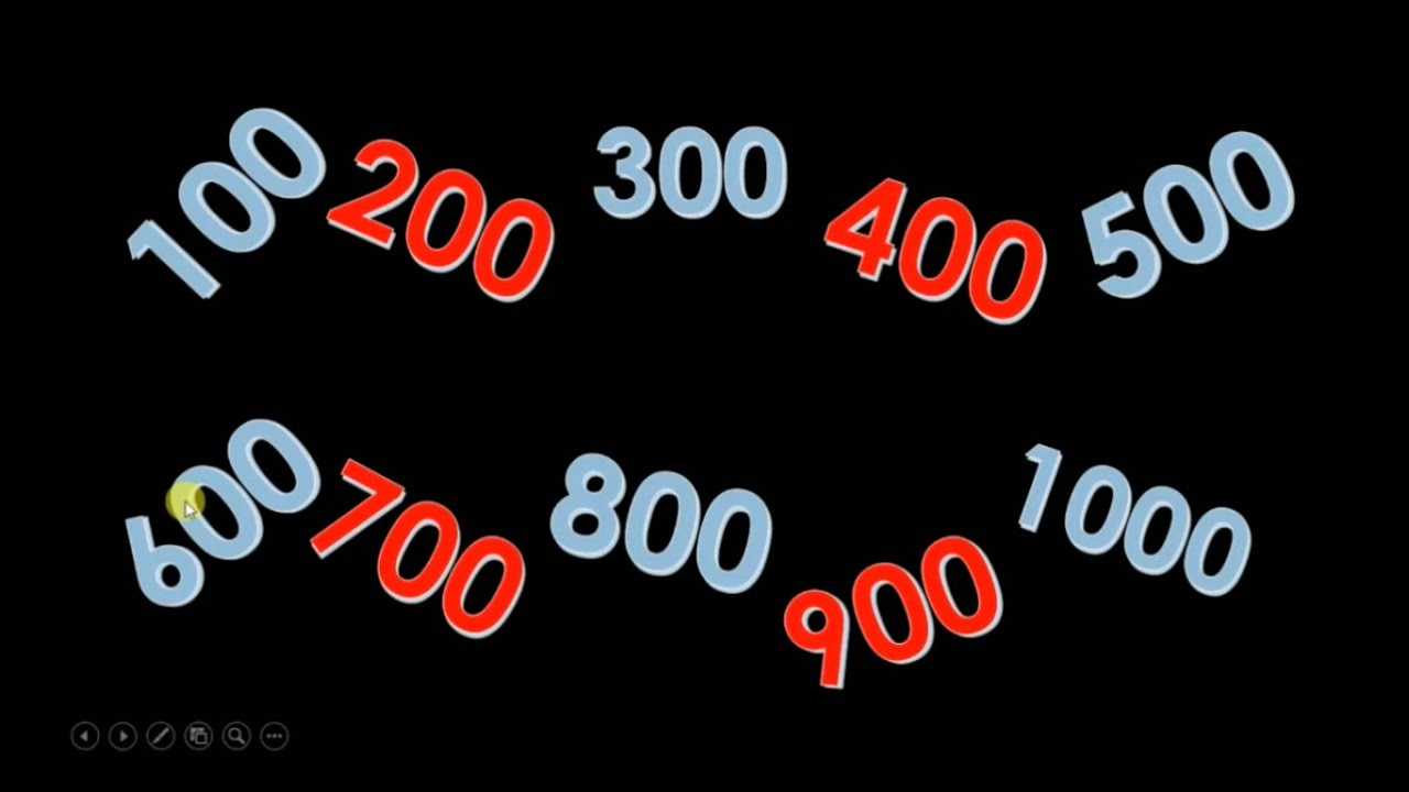 Numbers in Malayalam - 100s