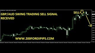 GBP/AUD Swing Trading with 200 Forex Pips trading indicators 22 Feb 2019