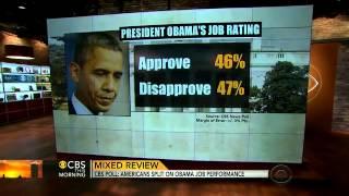 CBS poll: Americans split on Obama job performance
