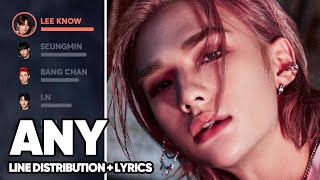 Download Stray Kids - Any 아니 (Line Distribution + Lyrics Color Coded) PATREON REQUESTED