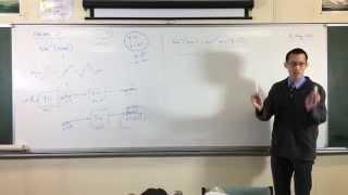 Interpreting sin¯¹(cos x)