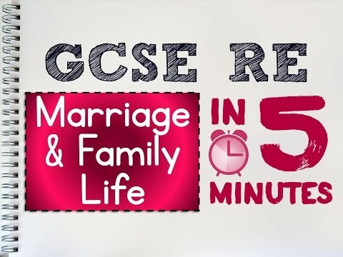 GCSE RS Unit 3.3 - Marriage & Family Life in 5 Minutes | by MrMcMillanREvis