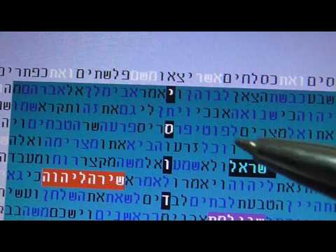 Foundation of the World -Torah-Sabbath Israel in bible code Glazerson