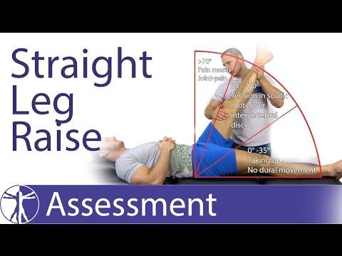 Straight Leg Raise or Lasègue's Test for Lumbar Radiculopathy