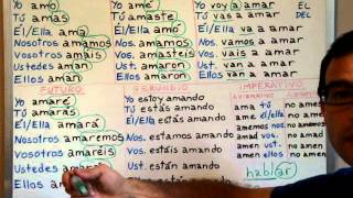 Free Spanish Lessons 153 - Spanish conjugations: amar (to love) - Video 2/3