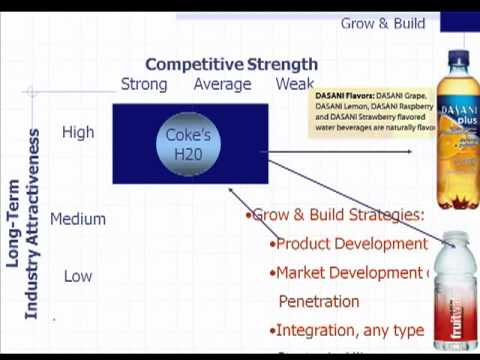 Sustainability approach and performance
