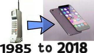 Evolution of cell phone 1985 to 2018