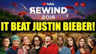 YouTube Rewind 2018 Is The Most Disliked Video On YouTube