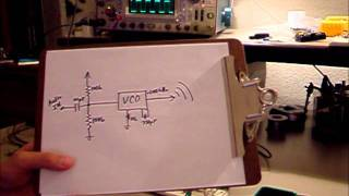 Simple Phase Locked Loop Application Demo