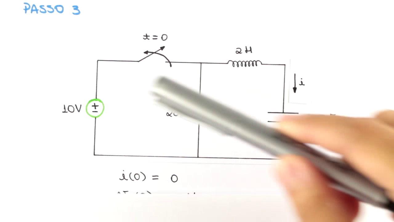 Circuitos em regime transitrio circuito rlc sem fonte circuitos em regime transitrio circuito rlc sem fonte ccuart Gallery