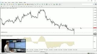 Forex June 10th trading on Canadian Dollar Unemployment rate