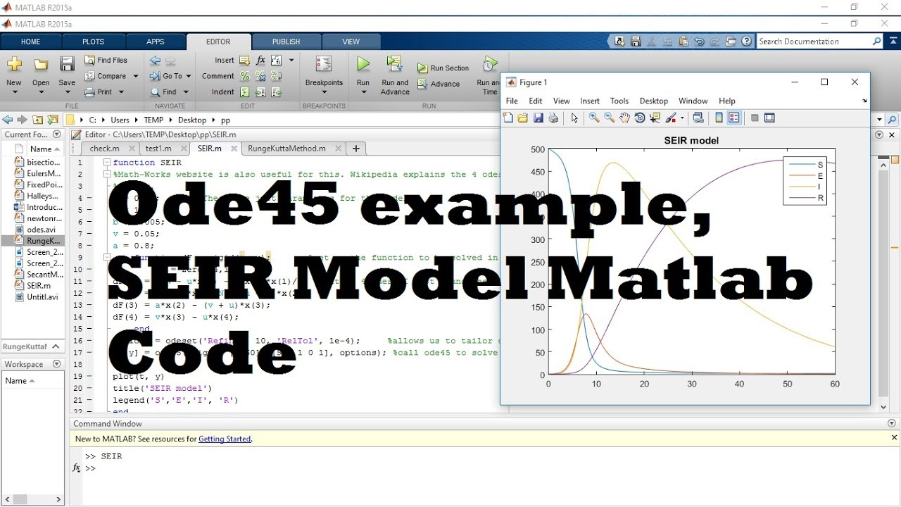 Solve any Order Differential Equation with MATLAB ODE45